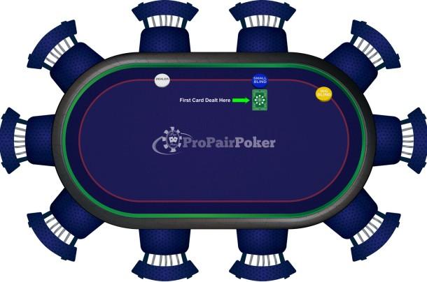 Poker Table Dealing